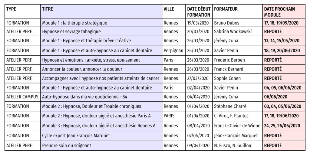 report formations mars 2020